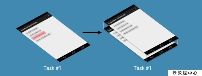 singletask_inapp_create_new_instance