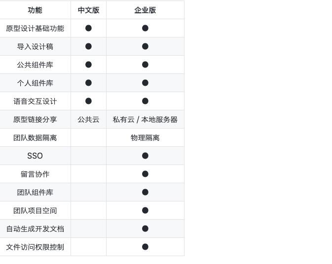 https://asset.droidyue.com/image/2021/08/protopie_compare.jpg