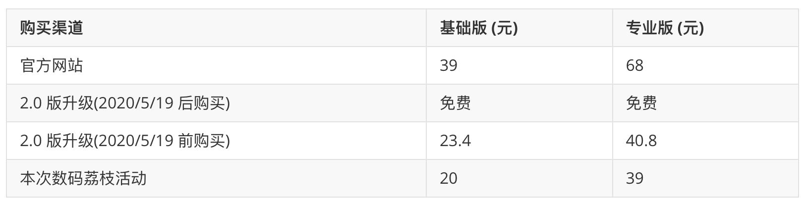 https://asset.droidyue.com/image/lizhi_io/ntfs/chart_1.png
