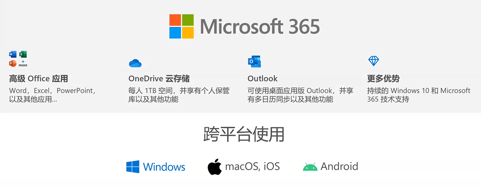 https://asset.droidyue.com/image/lizhi_io/office_365_21_03/image_1.png
