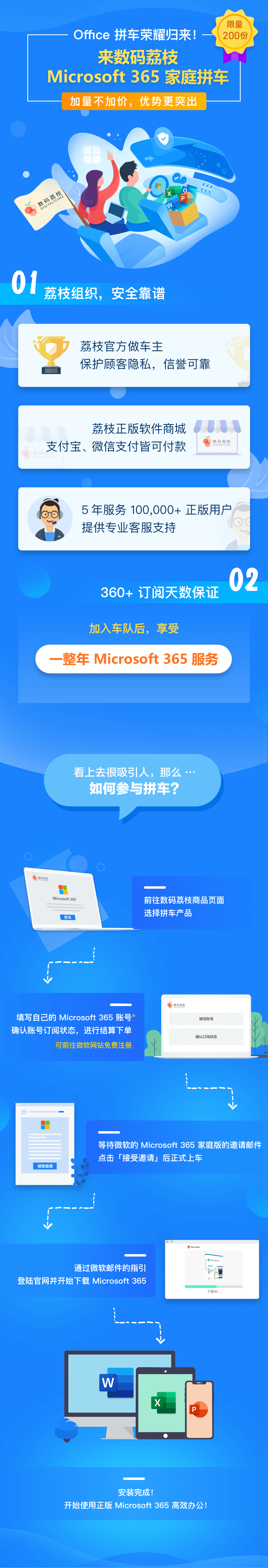 https://asset.droidyue.com/image/lizhi_io/office_365_21_03/image_2.png